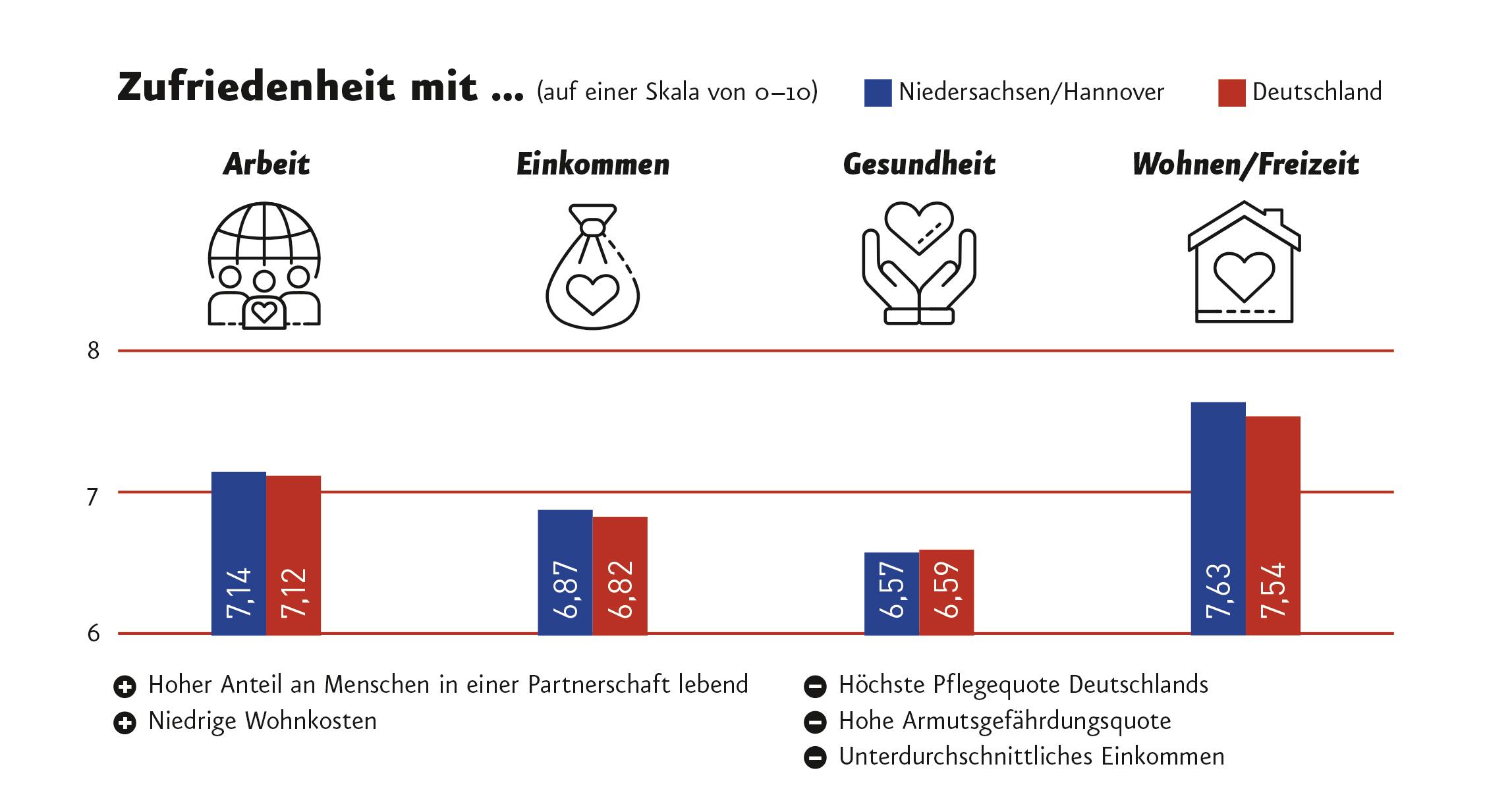 Glücksstatisitk der deutschen Post